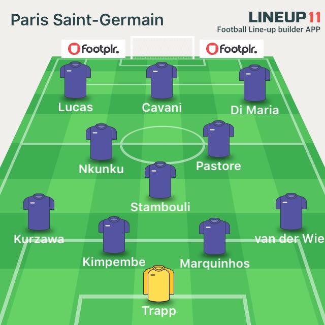 Paris Saint Germain V Estac Troyes Ligue 1: Preview: Paris Saint-Germain Can Win Ligue 1 Against