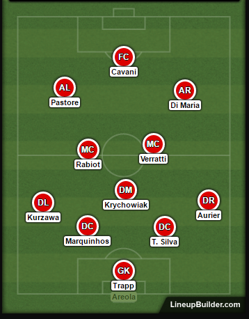 Predicting Psg S Starting Xi And Formation Psg Talk