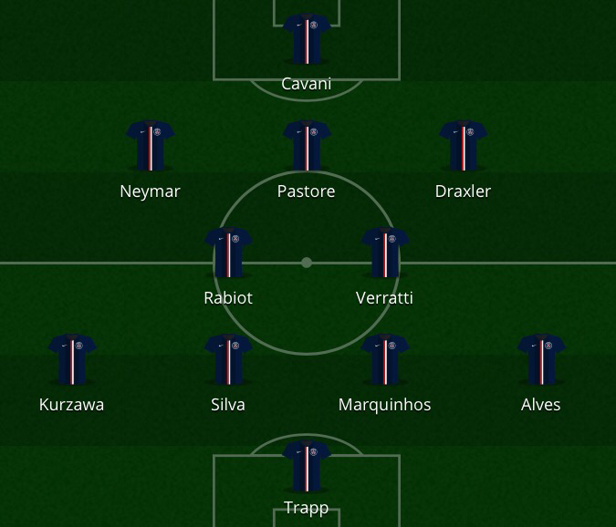PSG Formation
